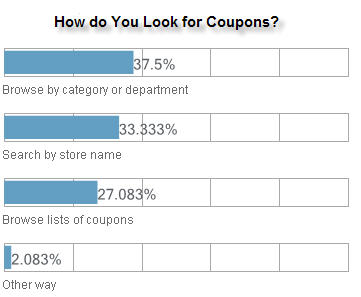 Look for Coupons